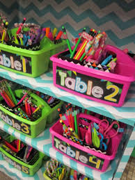 Organization Tips For Work Seusstastic Classroom Inspirations Loads Of Organization Ideas