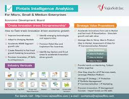 economic development economic development board vajrasoft inc
