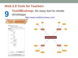 Mapping Tools Mind Mapping Tools Multiple Literacies U0026 Web 2 0 Libguides At