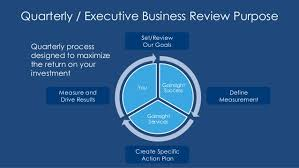 business quarterly report template quarterly business review template qbr template customer success