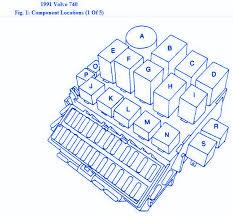 volvo 740 1993 main fuse box block circuit breaker diagram