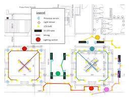 nutrient diagram restaurant floor plan san francisco county
