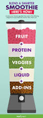 formula for the perfect smoothie the leaf nutrisystem blog