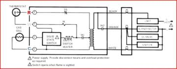 gmc motorhome floor plans awesome burner wiring diagram to