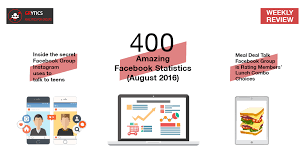 by the numbers 400 amazing facebook statistics dmr grytics weekly review 26 august 2016 grytics com