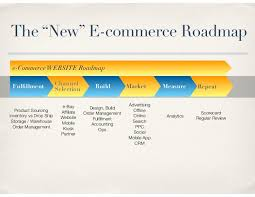 search road map building an e commerce business