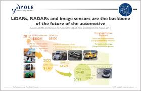 image sensors world august 2017