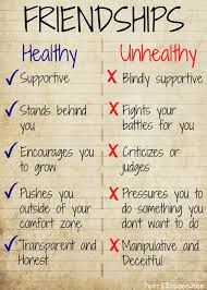 Healthy And Unhealthy Relationships Worksheets Middle Friendship Peer Pressure And Bullying Lessons