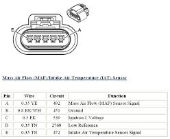 2003 saab wiring diagram on 2003 download wirning diagrams