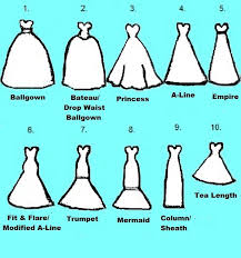 wedding dress styles and necklines u2013 heavenly brides and belles