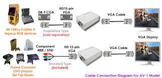 av vga cable diagram wiring diagram simonand