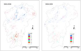 energies free full text simulation of forestland dynamics in a