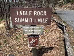 Table Rock Hike It U0027s The Sound Of Sunshine Table Rock Nc