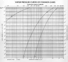 a short history of vacuum terminology and technology
