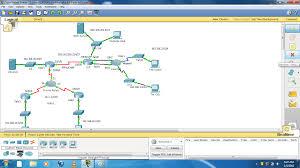 11412 packet tracer skills integration challenge