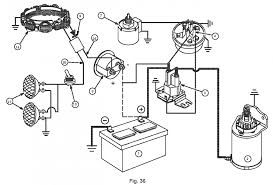 briggs and stratton 6 5 hp engine wiring diagram briggs and