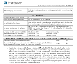 lutheran social service planning to seed 225 additional refugees