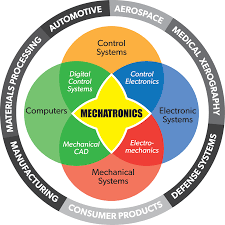 mechatronics south florida state college