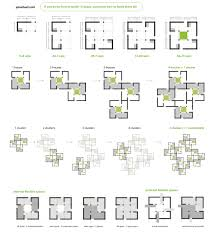 Low Cost Floor Plans by 100 Cluster Home Floor Plans Cottage Style House Plan 3