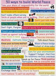 quotes about learning other religions the human right to peace by doug roche