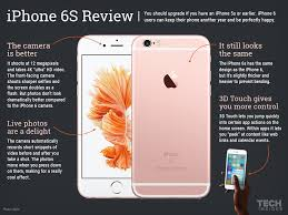 Home Design 3d Gold Review Iphone 6s Review Business Insider