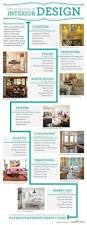 Interior Designer Website Lovely Informational One Pager Showcasing How Interior Design Has