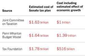 g o p tax bill takes a big step forward with committee vote the