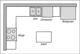 kitchen floor plans with islands island kitchen floor plans for u and l shaped kitchen