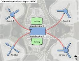 mco terminal map mco bright evolutions