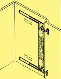 How Many Hinges Per Cabinet Door How To Choose The Right Hinges For Your Project Doors