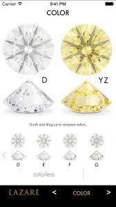 lazare diamond review the lazare diamond 4c s apprecs