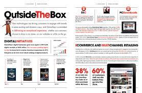 Gamestop Sales Associate 2012 Gamestop Annual Report Graphis
