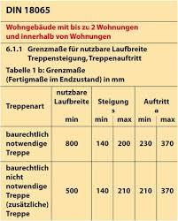 treppen din 18065 pdf steigung treppe 100 images mauerstettener wohnbau gmbh