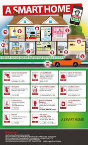 Smart House Ideas Best 25 Smart Home Ideas On Pinterest Smart House Smart Home