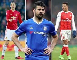 la liga table 2016 17 top scorer premier league table if goals from each club s top scorer didn t
