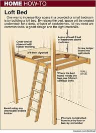 Free Diy Full Size Loft Bed Plans Awesome Woodworking Ideas How To by How To Build A Loft U2013 Diy Step By Step With Pictures Cabin
