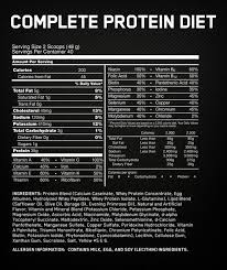 117 best proteins complete u0026 images on pinterest complete