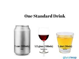 one drink table mixing alcohol and diabetes 5 tips you need to know glycoleap