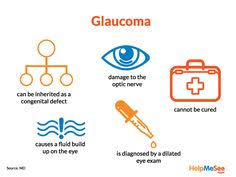 Blindness In The World Symptoms Of Glaucoma Majority Of People Are Unaware Of Having The