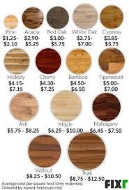 what hardwood floor color goes best with cherry cabinets hardwood floor cost cost to install hardwood flooring