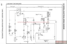toyota landcruiser prado 2004 2005 electronic wiring diagram
