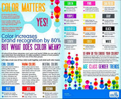 what each color means isodom on twitter color increases brand recognition by 80 but