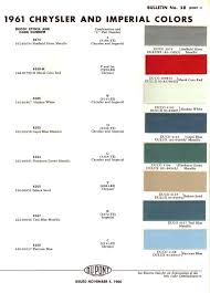 1961 chrysler imperial paint chip chart and codes