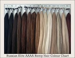 Hair Extension Tips by Mini Stick Tip Hair Extensions Tape On And Off Extensions