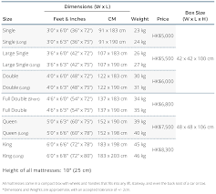 King Size Bed Dimensions Metric Mattress Size U0026 Price Guide Skyler Mattress Hong Kong