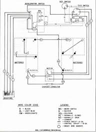36 volt wiring diagram wiring diagram collection koreasee com on