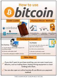 bitcoin info introduction to bitcoin how does bitcoin work btc wonder