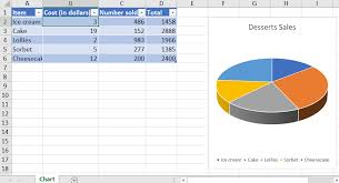 about coauthoring in excel
