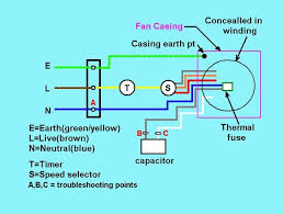 wiring diagram for electric fan motors free wiring diagram