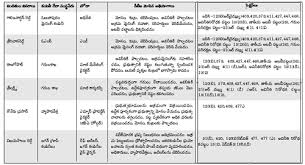sections in law indian law sections ipc in telugu latest job alerts today